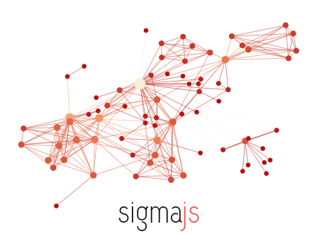 How to use Sigmajs to display your graph ?